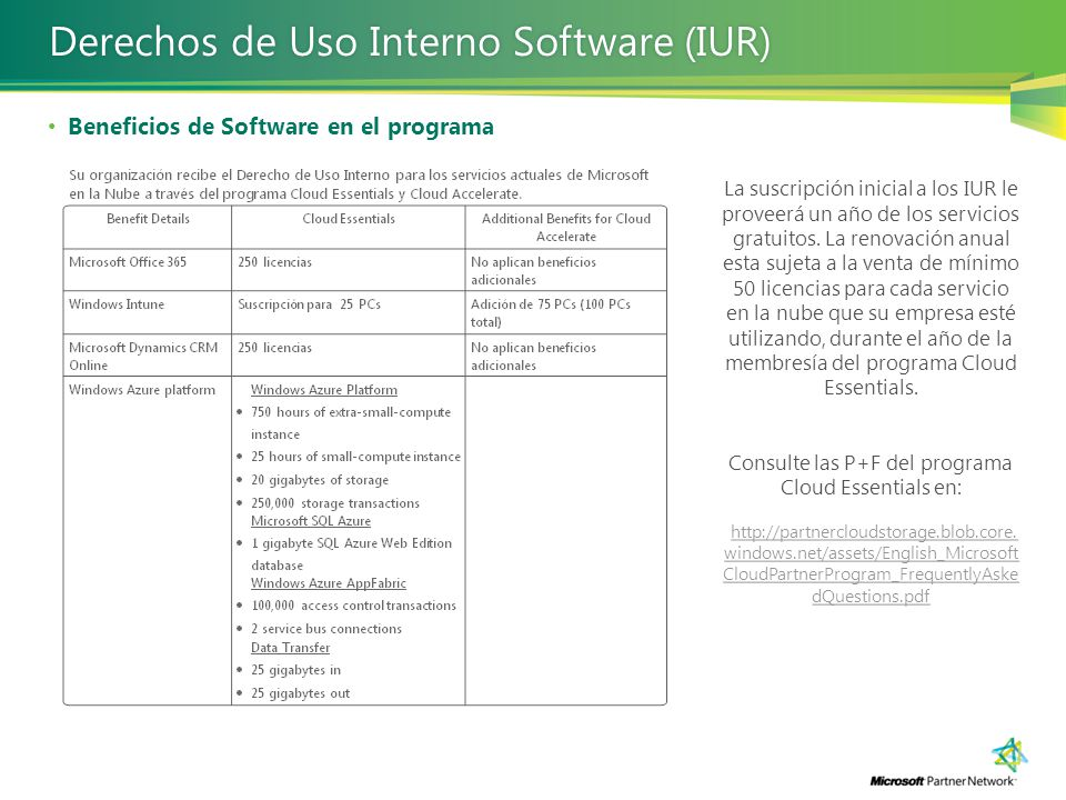 Derechos de Uso Interno Software (IUR)