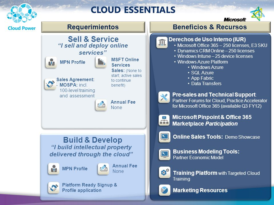Cloud Essentials Sell & Service Build & Develop Requerimientos