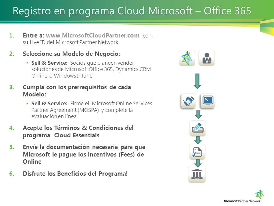 Registro en programa Cloud Microsoft – Office 365