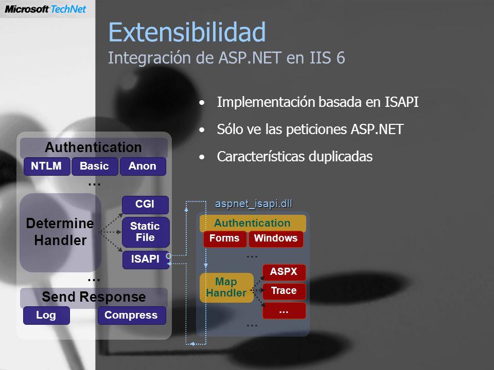 Extensibilidad Integración de ASP.NET en IIS 6