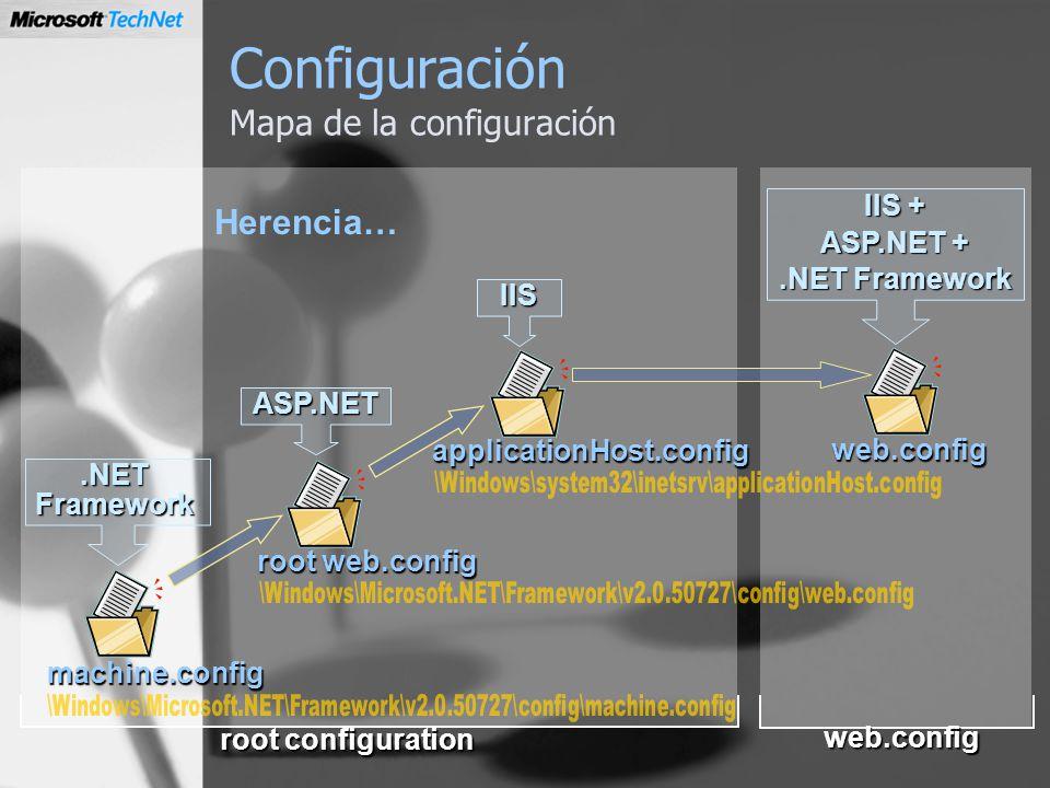 Configuración Mapa de la configuración