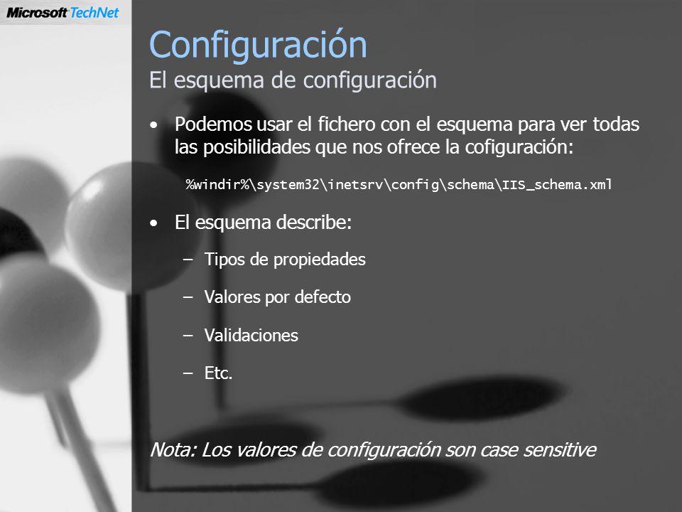 Configuración El esquema de configuración