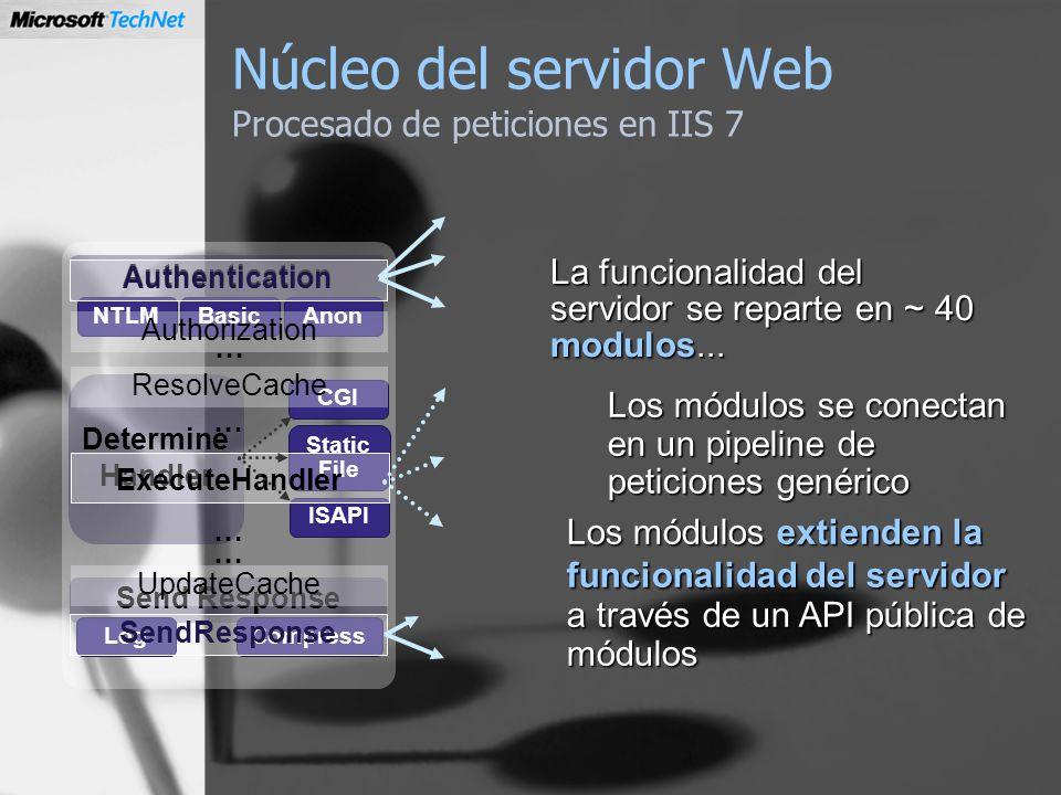 Núcleo del servidor Web Procesado de peticiones en IIS 7