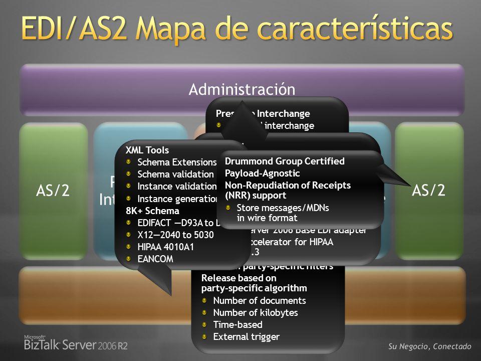 EDI/AS2 Mapa de características