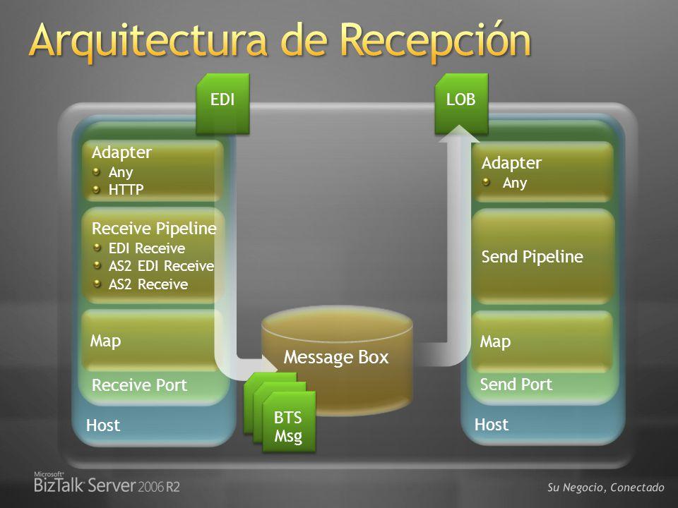 Arquitectura de Recepción