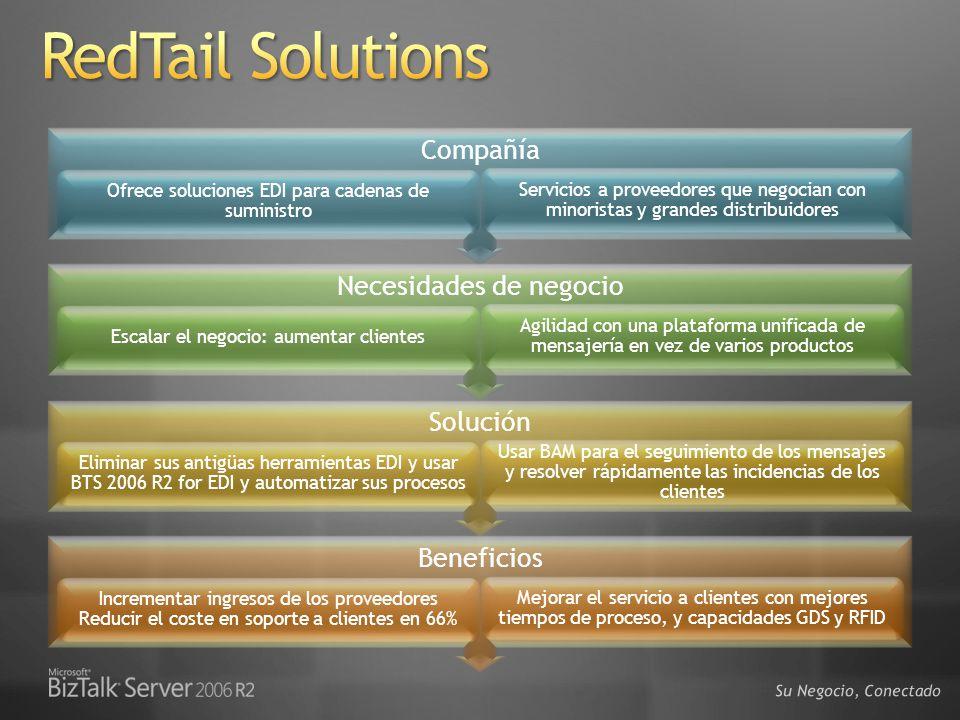 RedTail Solutions Compañía Necesidades de negocio Solución Beneficios
