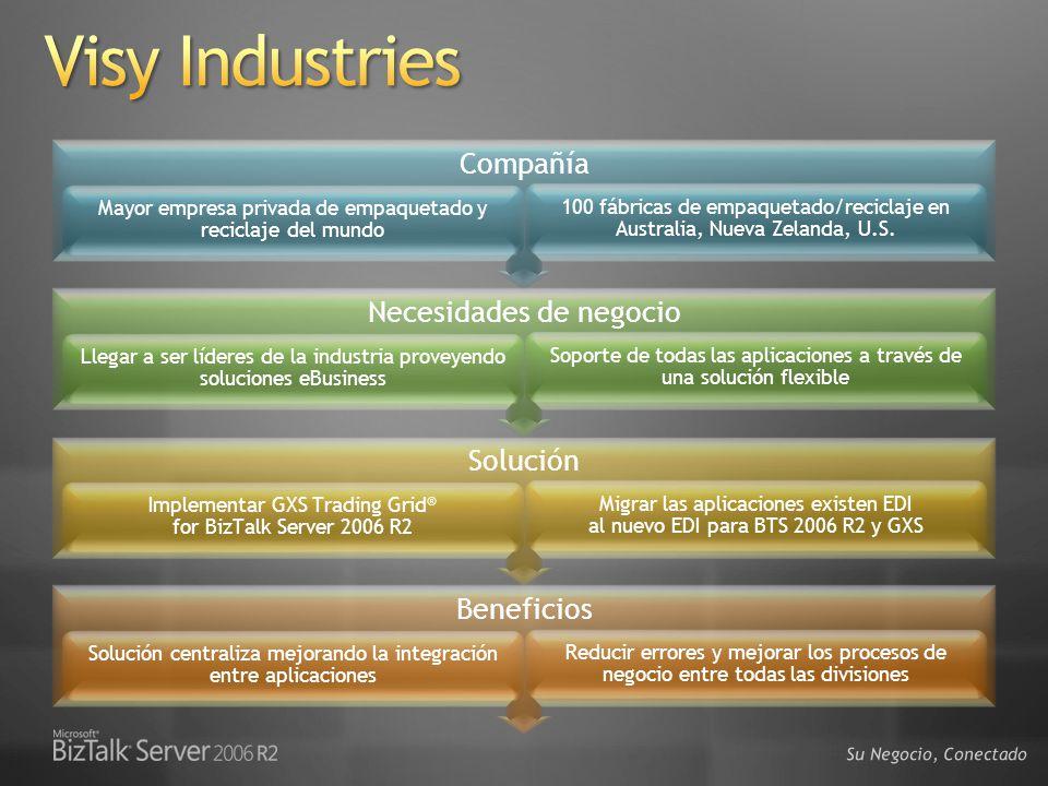 Visy Industries Compañía Necesidades de negocio Solución Beneficios