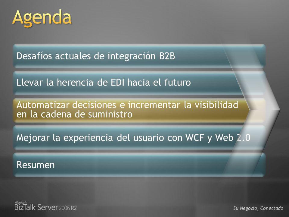 Agenda Desafíos actuales de integración B2B