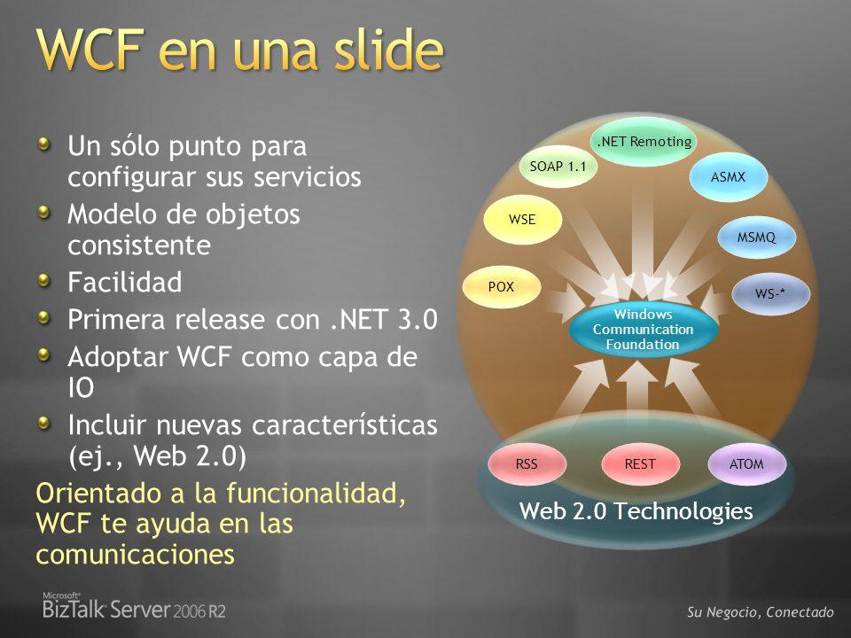 WCF en una slide Un sólo punto para configurar sus servicios