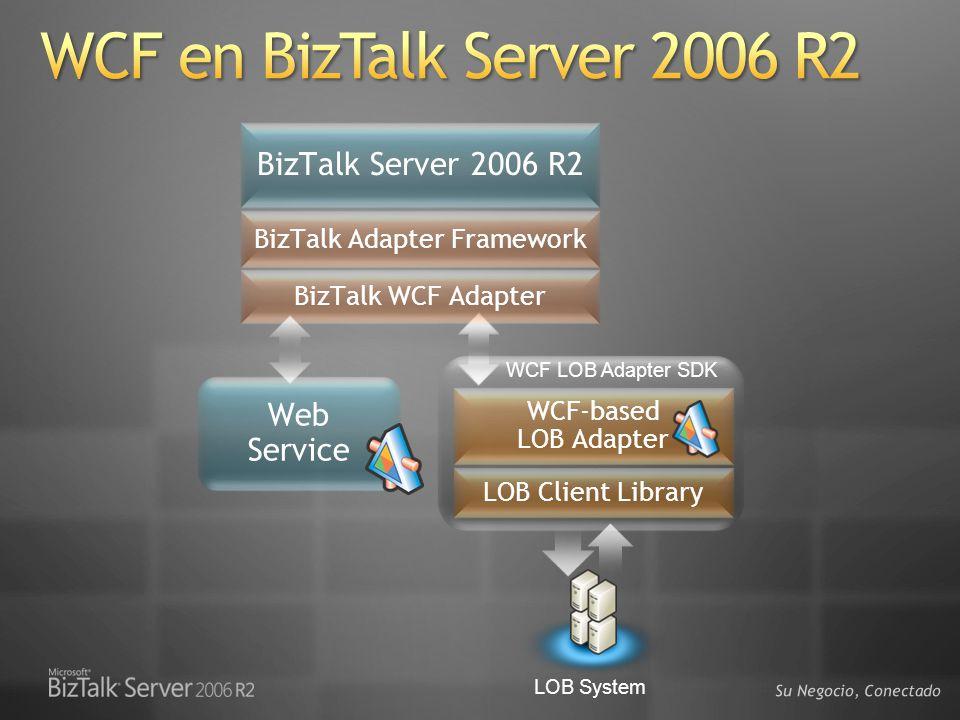BizTalk Adapter Framework