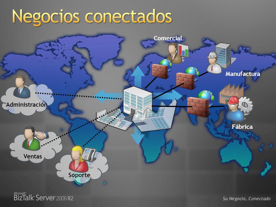 Negocios conectados Comercial Manufactura Administración Fábrica