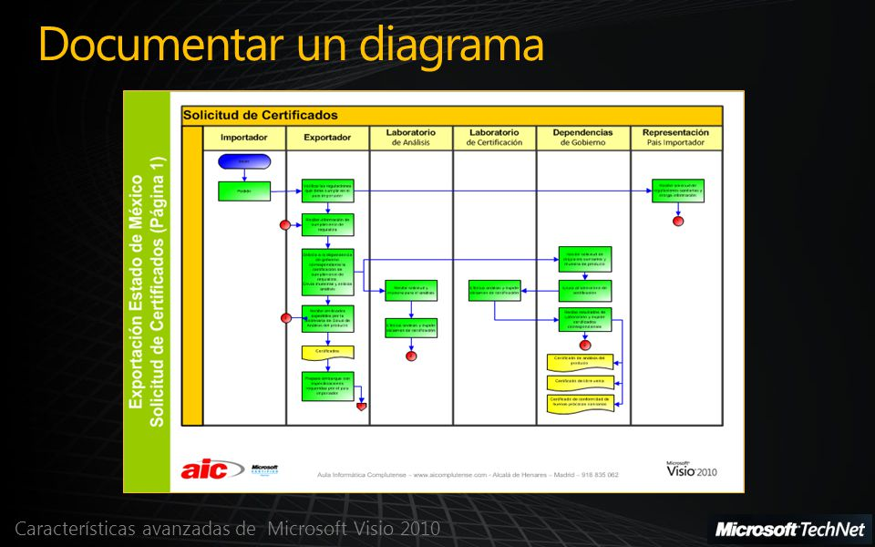 Documentar un diagrama