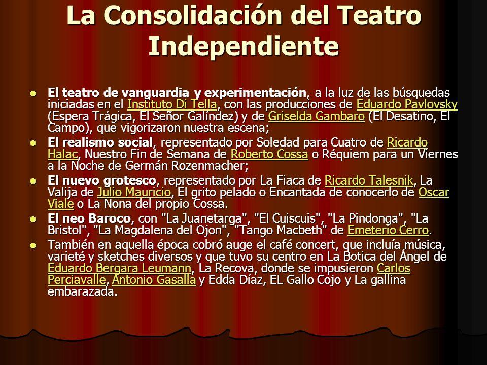 La Consolidación del Teatro Independiente