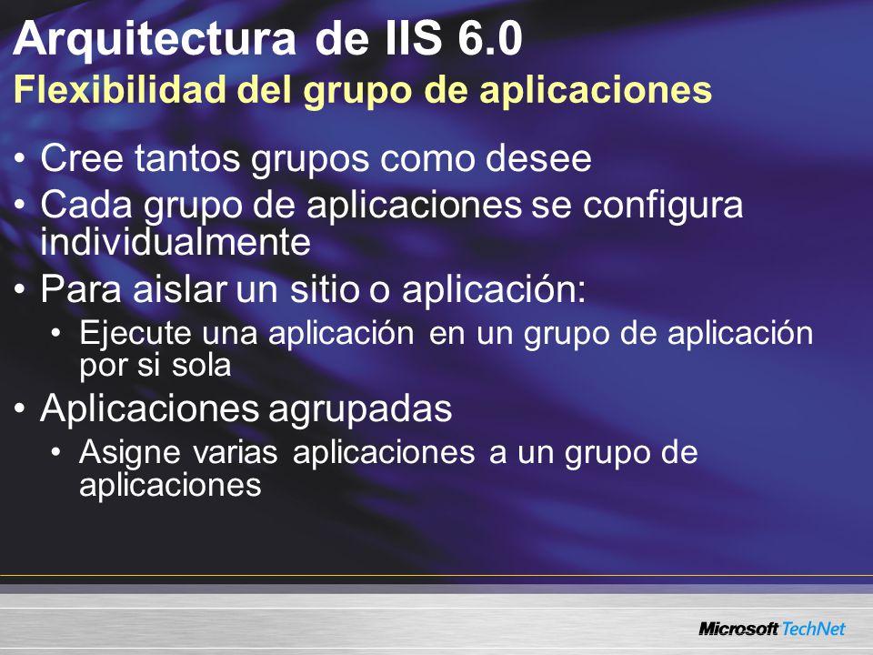 Arquitectura de IIS 6.0 Flexibilidad del grupo de aplicaciones