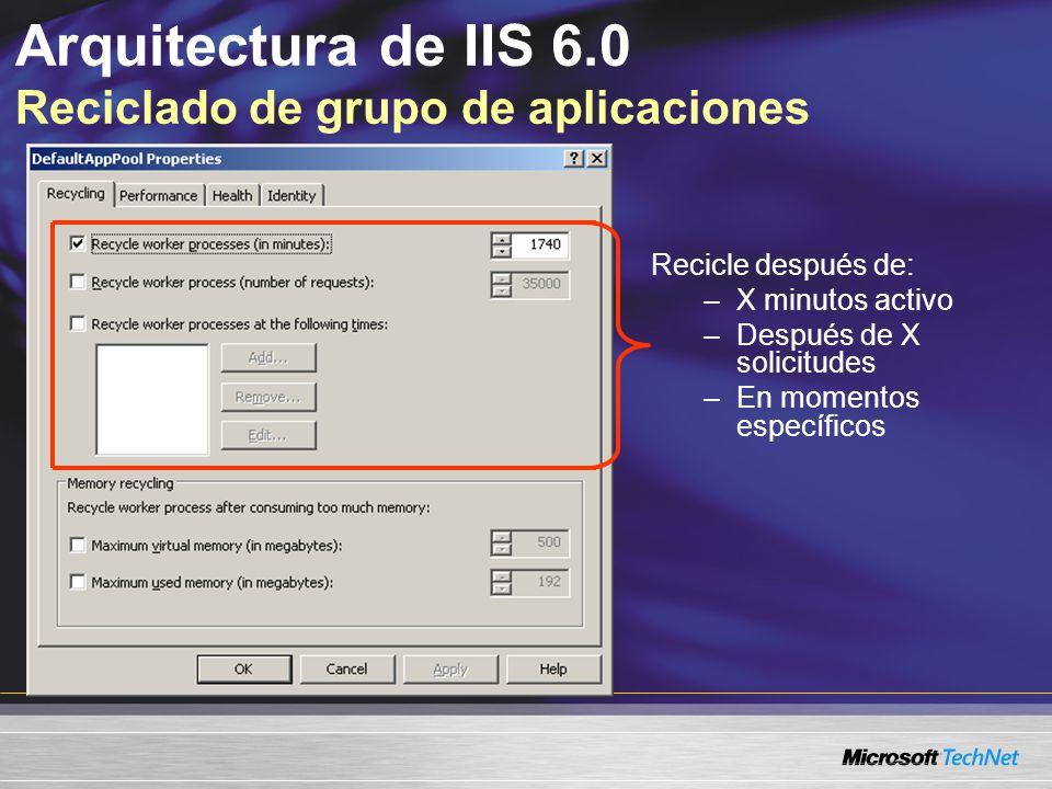 Arquitectura de IIS 6.0 Reciclado de grupo de aplicaciones