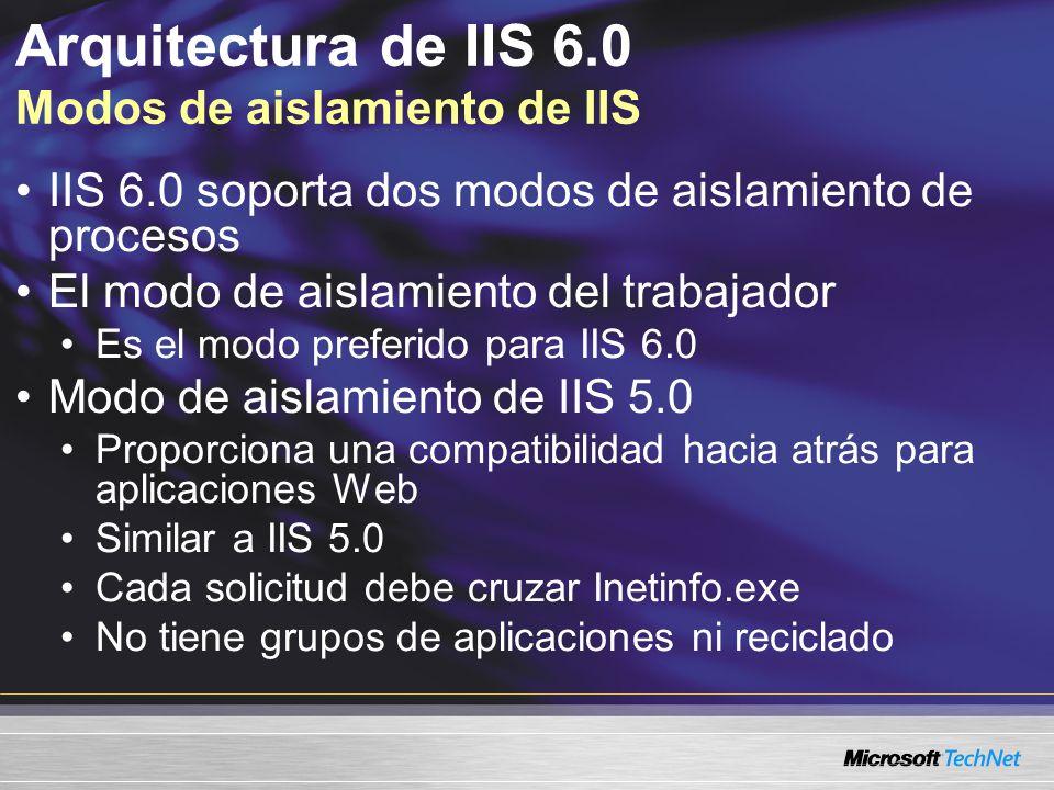 Arquitectura de IIS 6.0 Modos de aislamiento de IIS
