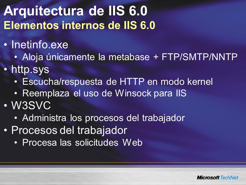 Arquitectura de IIS 6.0 Elementos internos de IIS 6.0