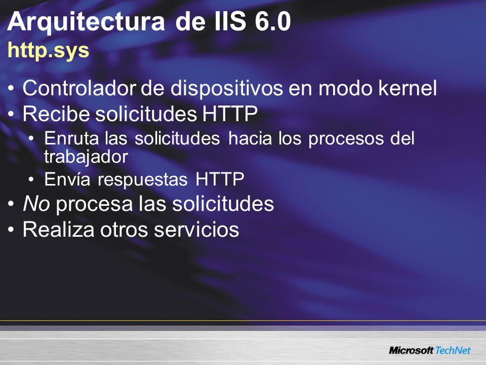 Arquitectura de IIS 6.0 http.sys
