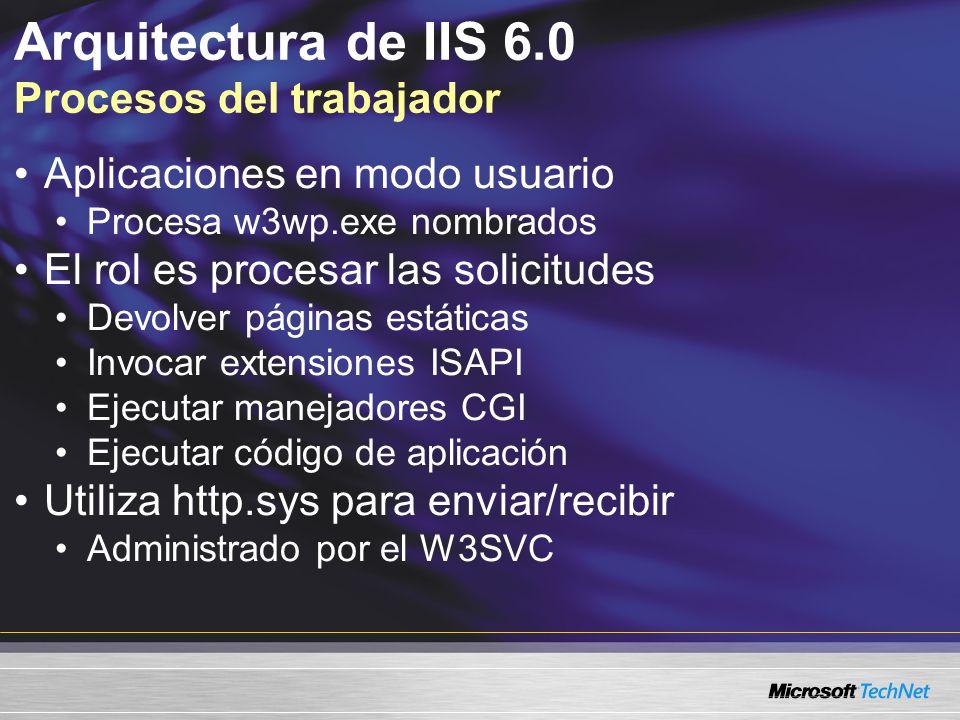 Arquitectura de IIS 6.0 Procesos del trabajador