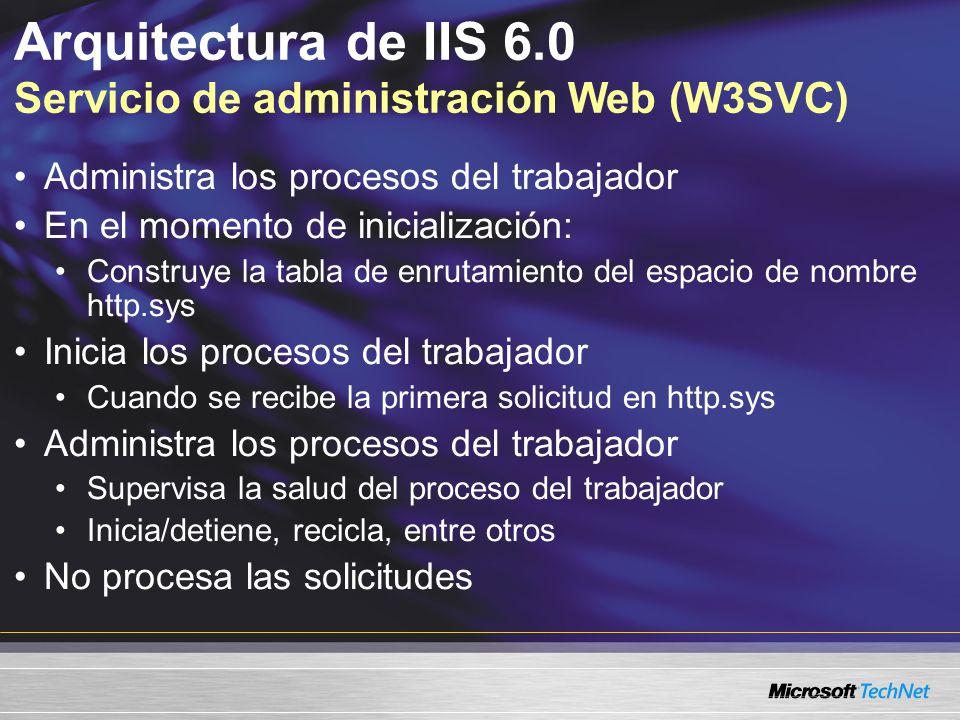 Arquitectura de IIS 6.0 Servicio de administración Web (W3SVC)