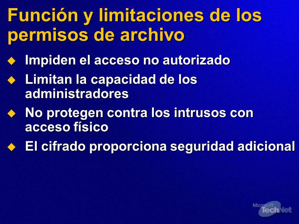 Función y limitaciones de los permisos de archivo