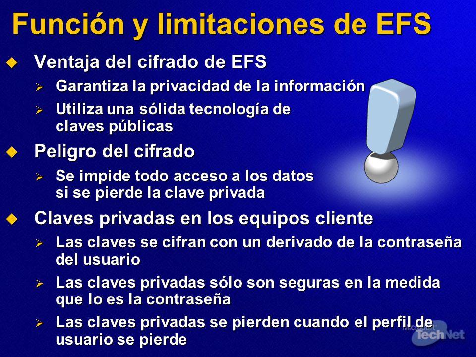 Función y limitaciones de EFS