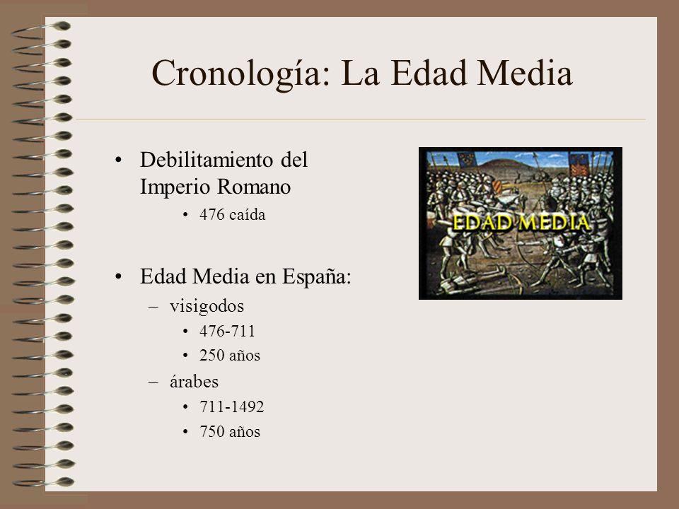 Cronología: La Edad Media