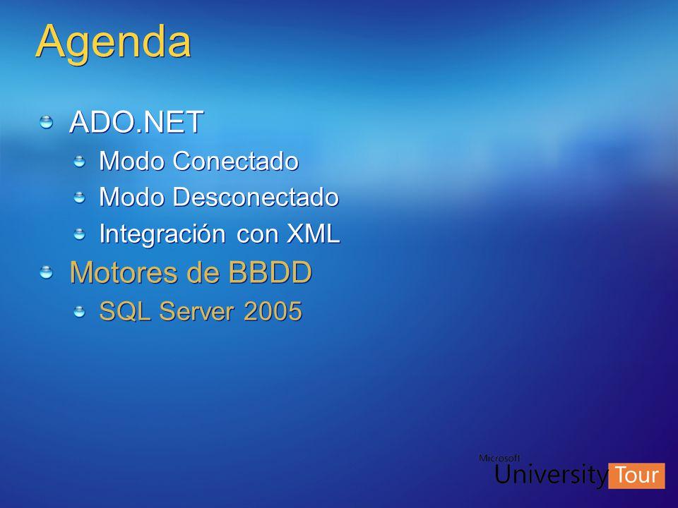 Agenda ADO.NET Motores de BBDD Modo Conectado Modo Desconectado