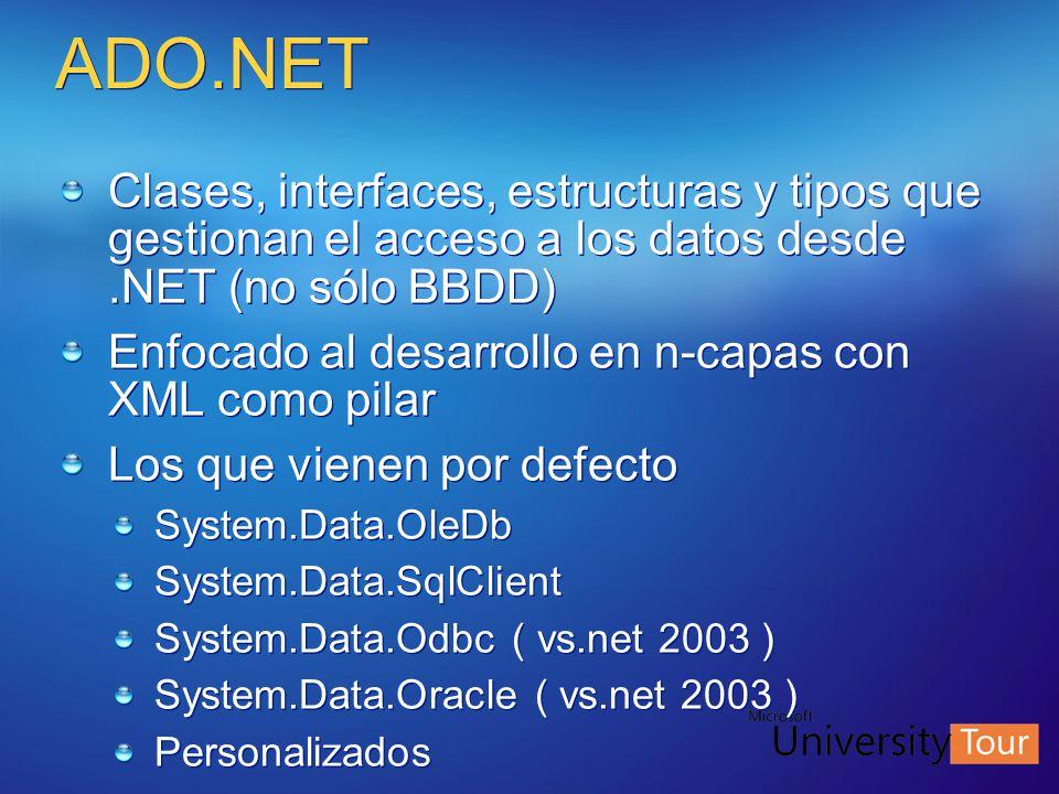 ADO.NET Clases, interfaces, estructuras y tipos que gestionan el acceso a los datos desde .NET (no sólo BBDD)