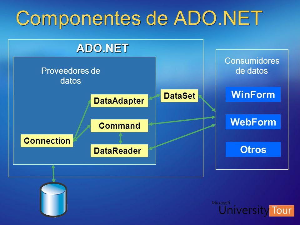 Componentes de ADO.NET ADO.NET WinForm WebForm Otros