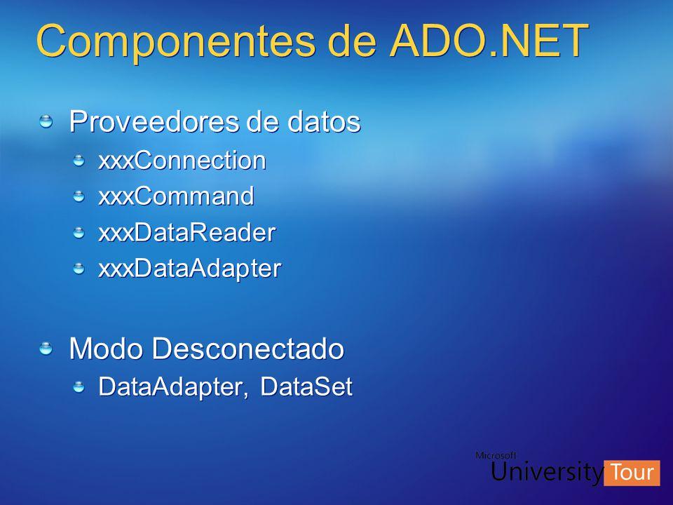 Componentes de ADO.NET Proveedores de datos Modo Desconectado