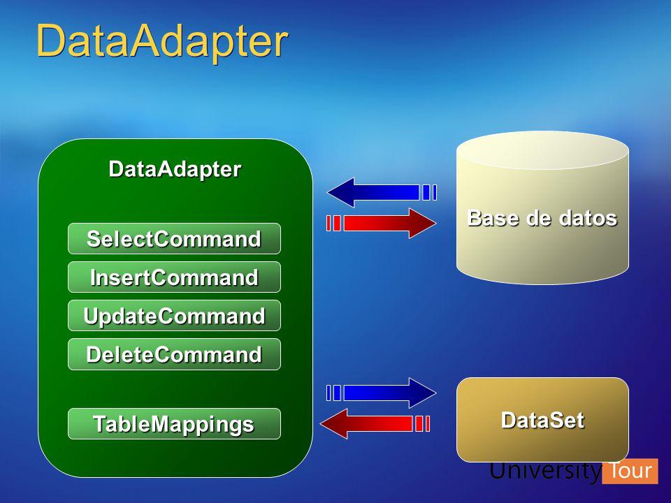 DataAdapter DataAdapter Base de datos SelectCommand InsertCommand