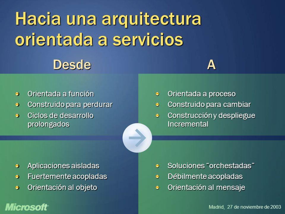 Hacia una arquitectura orientada a servicios