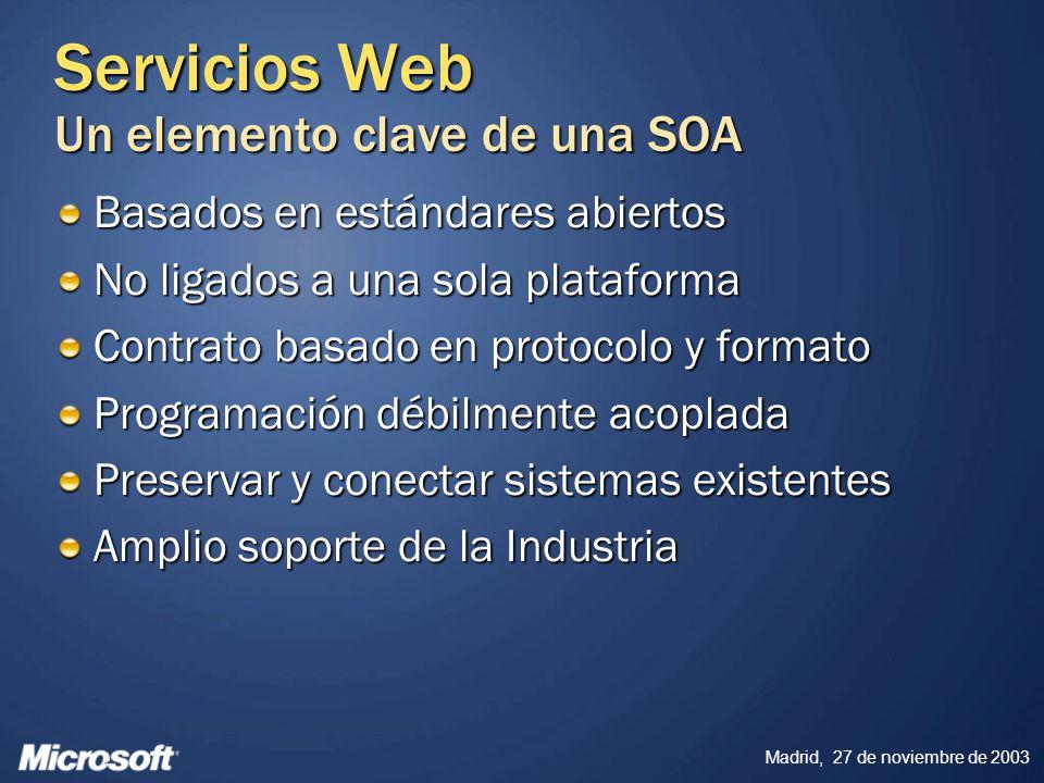 Servicios Web Un elemento clave de una SOA