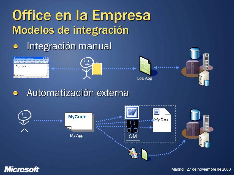 Office en la Empresa Modelos de integración