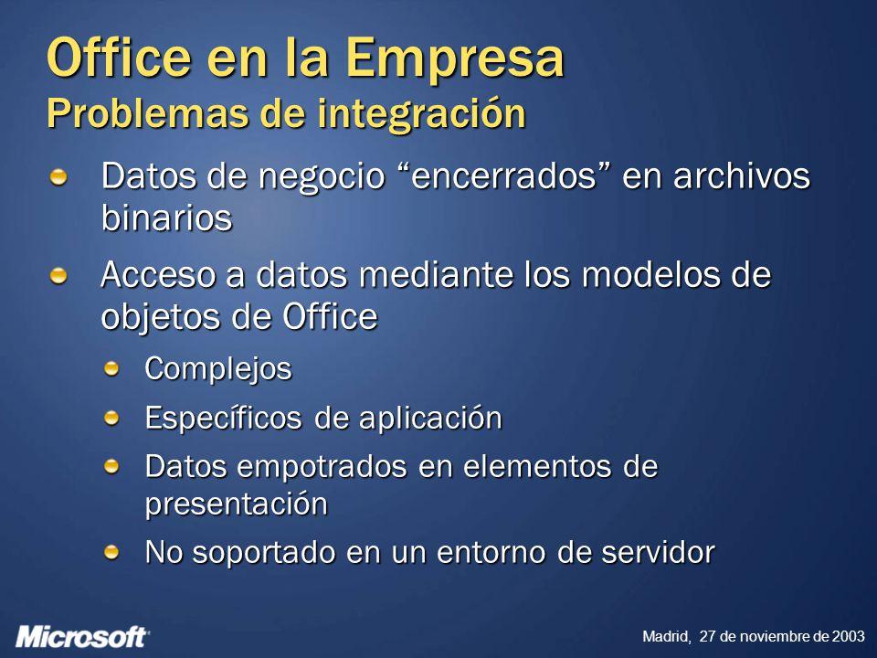 Office en la Empresa Problemas de integración