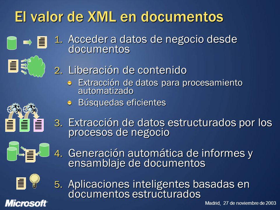 El valor de XML en documentos