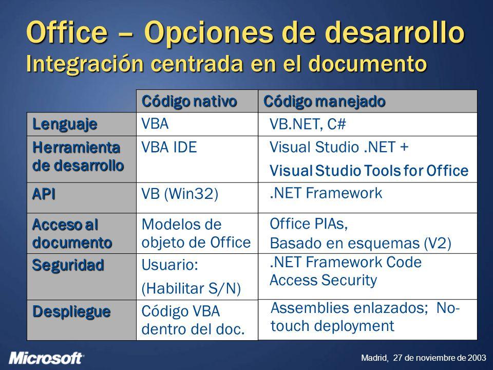 Office – Opciones de desarrollo Integración centrada en el documento
