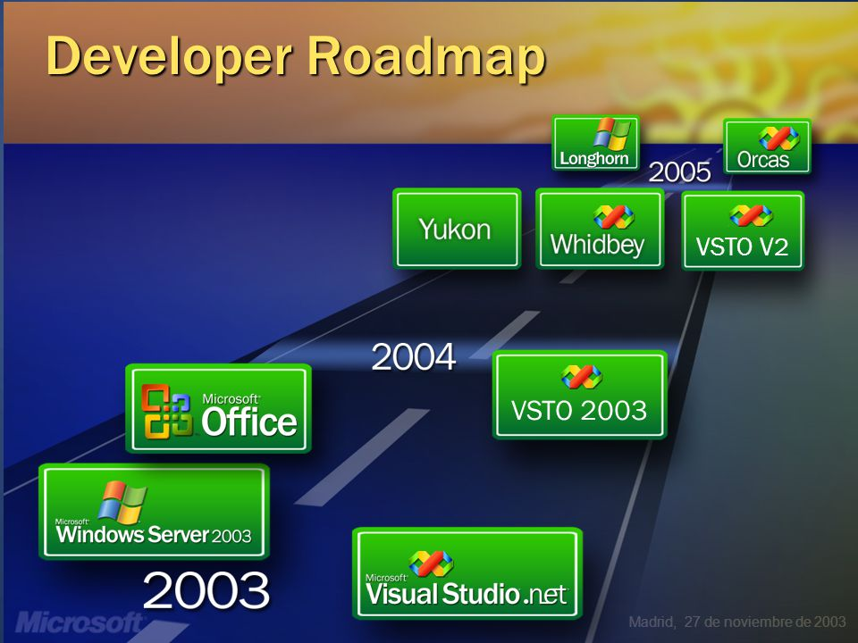 Developer Roadmap VSTO V2 VSTO 2003 1.