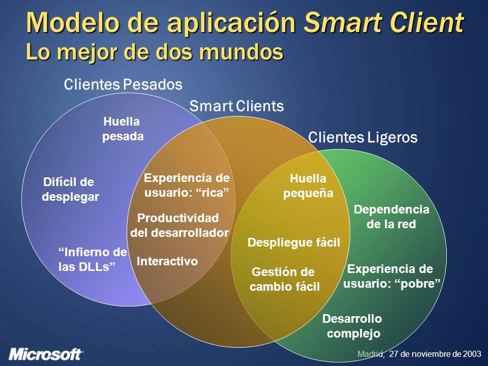 Modelo de aplicación Smart Client Lo mejor de dos mundos