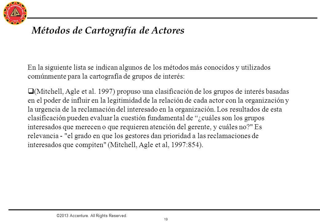 Métodos de Cartografía de Actores