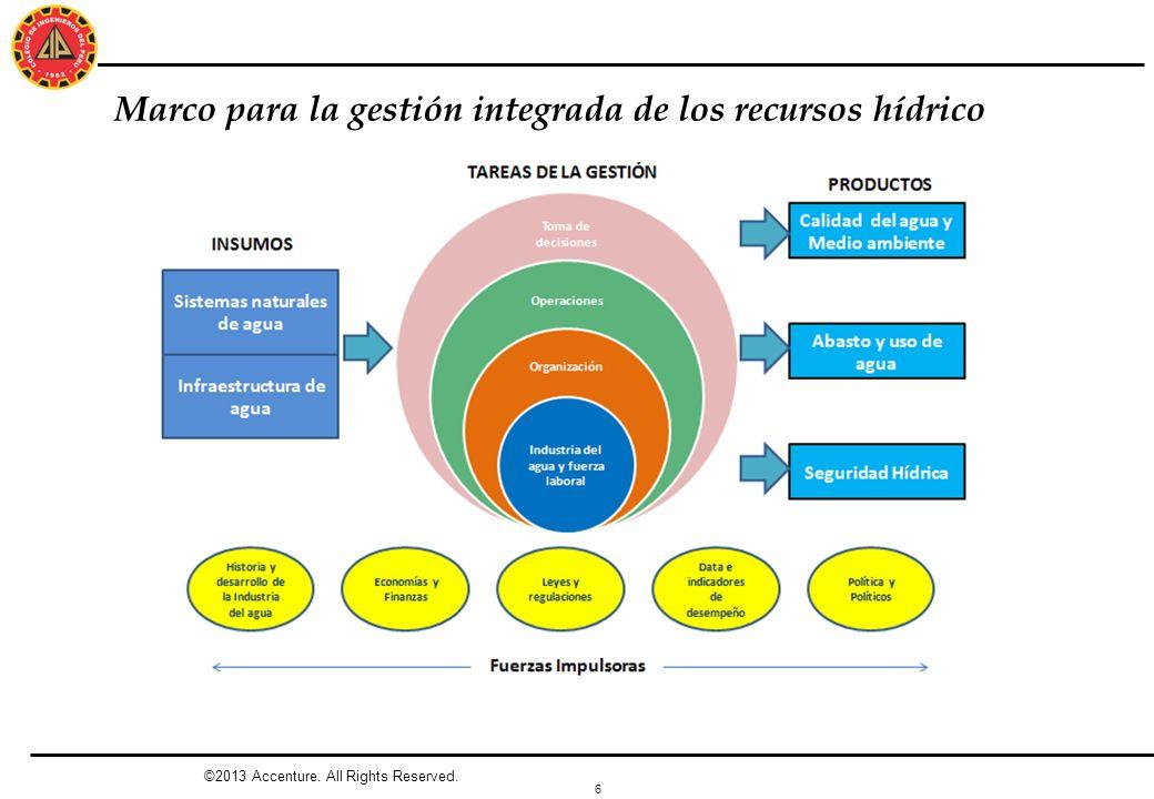 Marco para la gestión integrada de los recursos hídrico