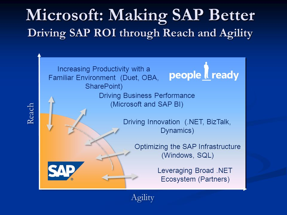 Microsoft: Making SAP Better Driving SAP ROI through Reach and Agility
