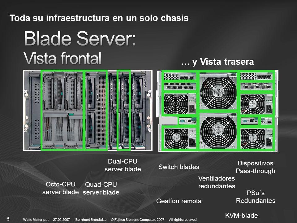 Blade Server: Vista frontal