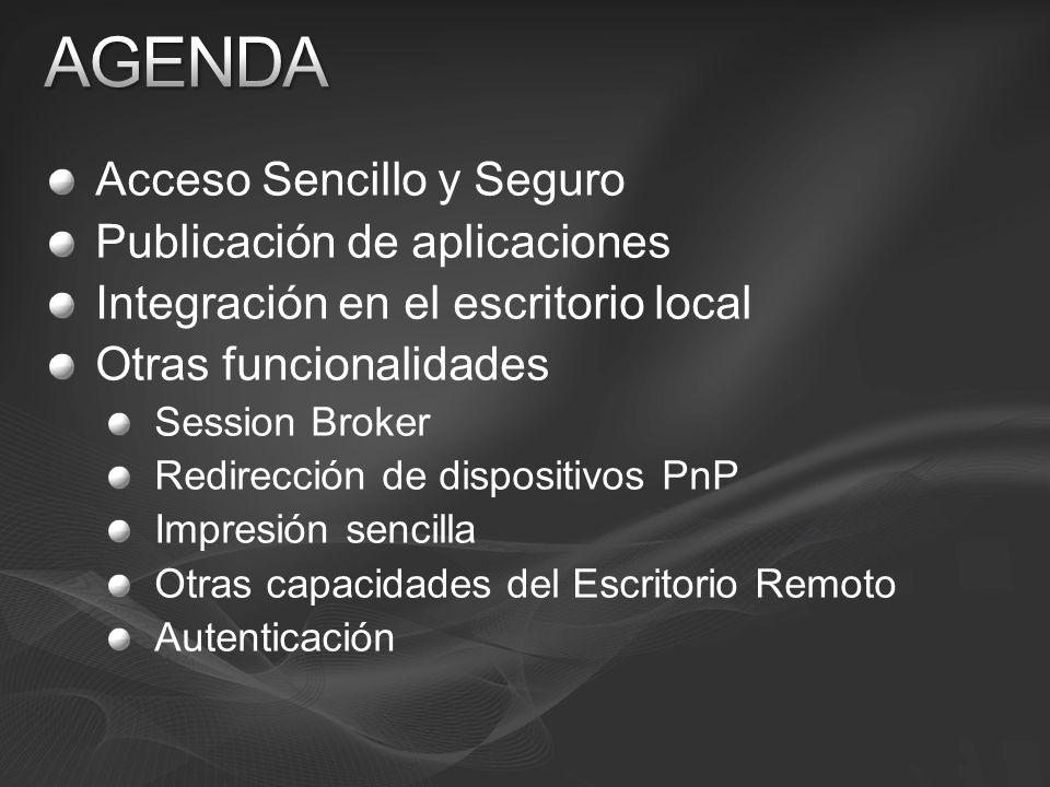 AGENDA Acceso Sencillo y Seguro Publicación de aplicaciones