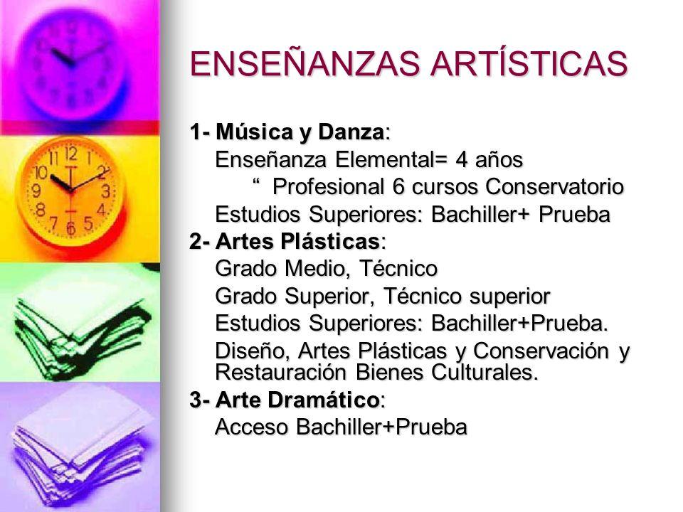 ENSEÑANZAS ARTÍSTICAS