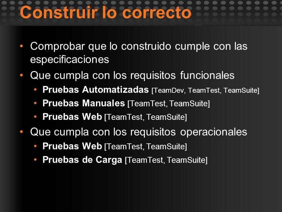 Construir lo correcto Comprobar que lo construido cumple con las especificaciones. Que cumpla con los requisitos funcionales.