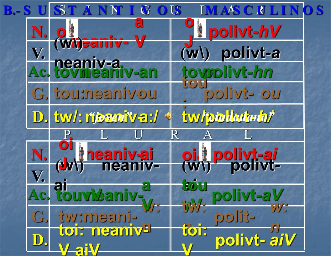 N. oJ neaniv- oJ V. (w\) neaniv-a (w\) polivt-a tovn neaniv-an