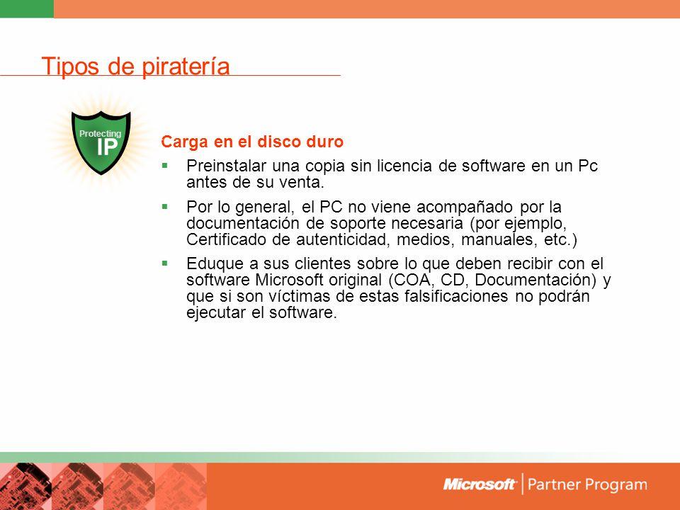 Tipos de piratería IP Carga en el disco duro
