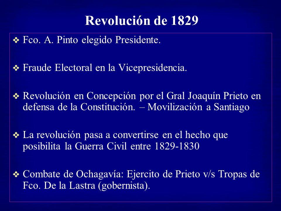 Revolución de 1829 Fco. A. Pinto elegido Presidente.
